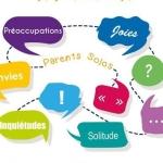 Rencontre Parents Solos